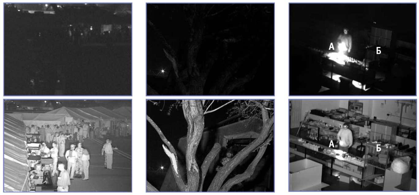 Инфракрасная подсветка камеры своими руками